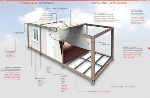 Flat Pakke Containers Tekniske Spesifikasjoner