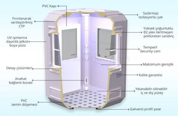 Modulære-Hytte-Tekniske-Spesifikasjoner